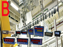 Pulse Input Digital Panel Meters