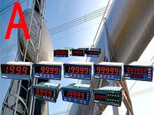 Analog Input Digital Panel Meters