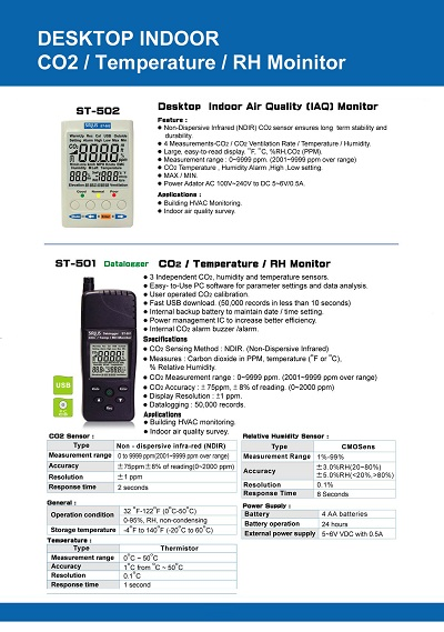 ST-502-501DESKTOP INDOOR CO2/Temperature/RH Moinitor