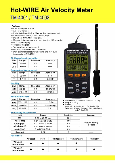 TM-4001-4002Hot-WIRE Air Velocity Meter